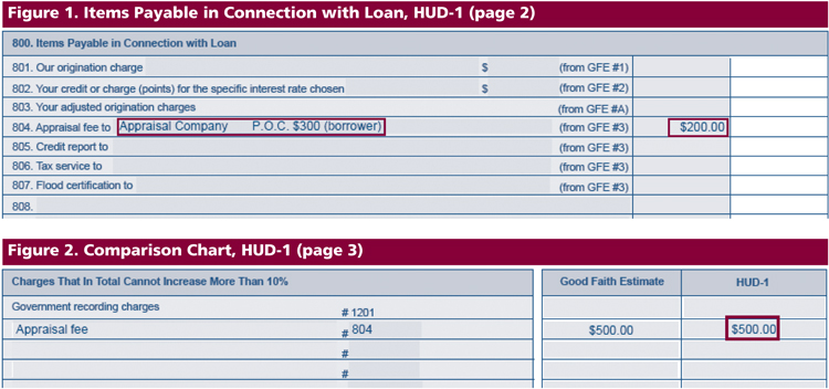 RESPA Part Two: Changes to the HUD-1 Form - Consumer Compliance ...